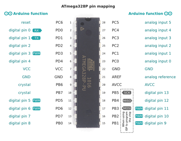 Compilation error on arduino uno